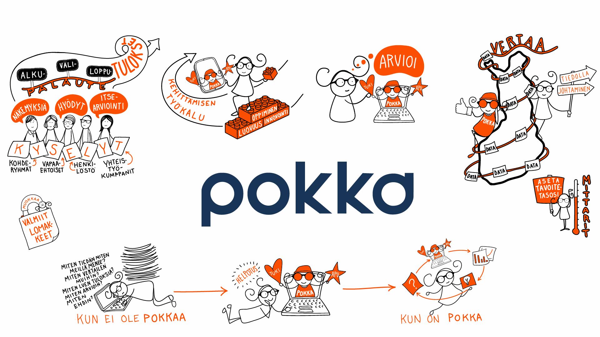 Pokka logo